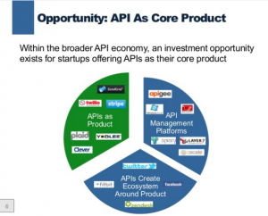 api-as-product