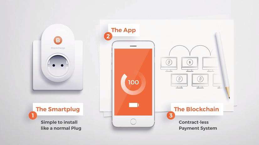slockit-blockcharge